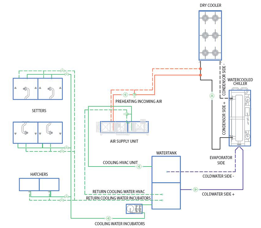Heat Recovery Systems Energy Management Technologies