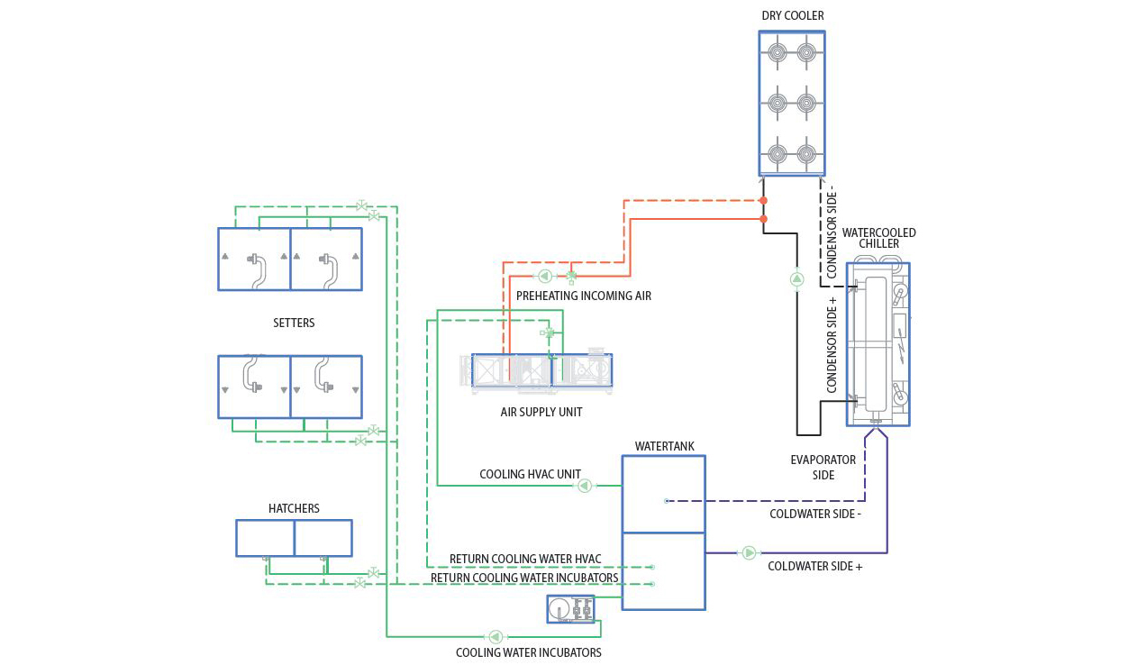 Hvac Chiller Wiring Diagram : Heating and cooling wiring diagrams